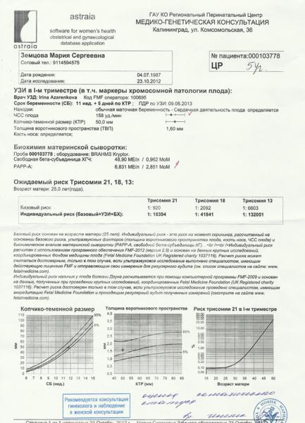 Скрининг 2 триместра нормы по узи расшифровка таблица - a4b