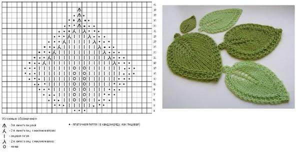 Как вязать узор листья крючком