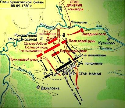 Куликовская Битва Выполнил ученик 3класса б Павшик Кирилл.