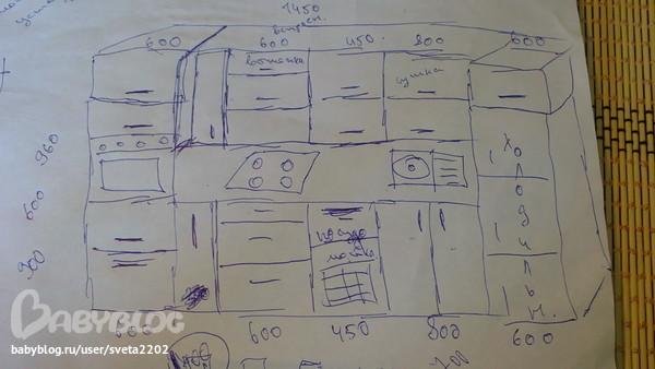 Как самому нарисовать проект кухни на компьютере - Stels-benelli.RU