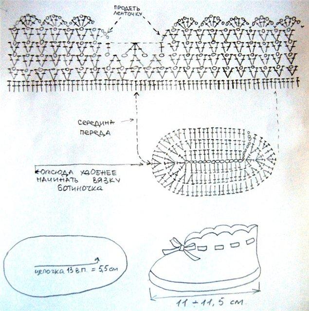 Ажурные пинетки крючком и описание пошагово