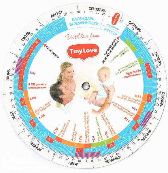 как узнать сроки родов по таблице