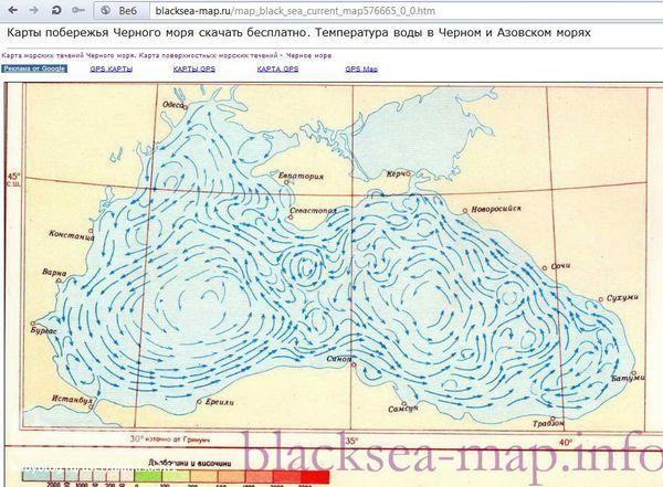 течений Черного моря.