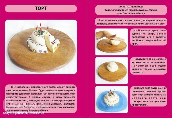 Как сделать тесто для домашнего торта