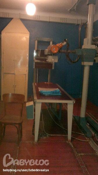 Больница 1 щелково детская