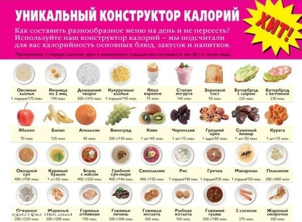 Калорийная пища в домашних условиях