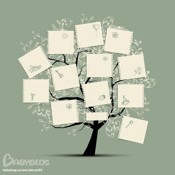 Дерево с пожеланиями своими руками на день рождения