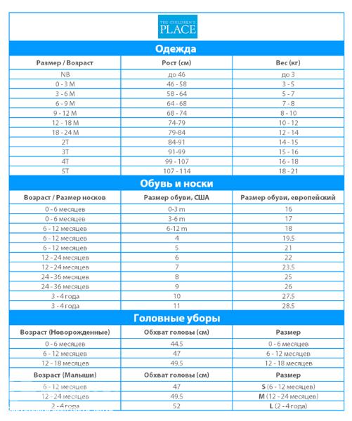 Таблицы размеров американской