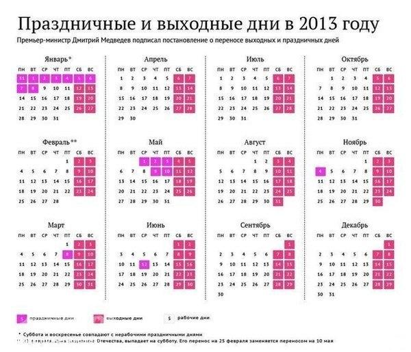 Когда праздники в октябре и ноябре