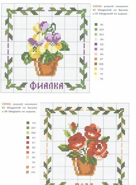 """Вышивка крестом.  Схемы вышивки  """"кухня орнамент цветы """".  Автор схемы. gemini6."""