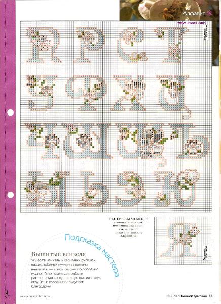Программы для перевода картинок в схемы для вышивки - Клуб на.