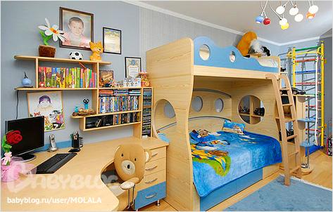 Комната для подростков своими руками фото