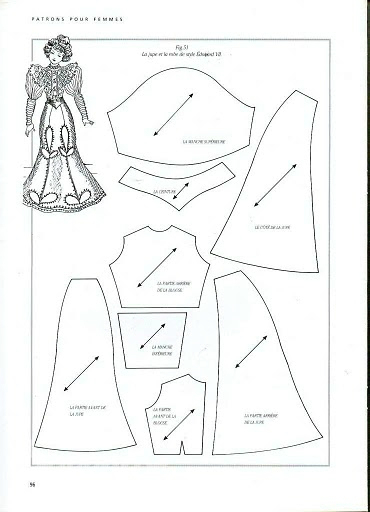 Выкройки платья для тряпиенс