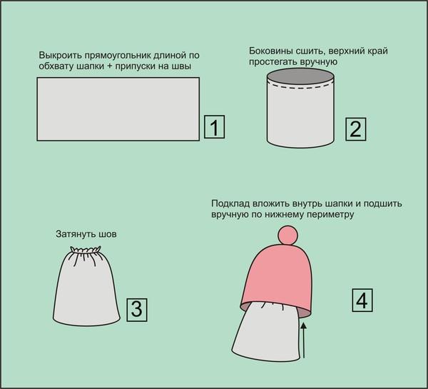 Как сделать подкладку из флиса на вязаную шапку