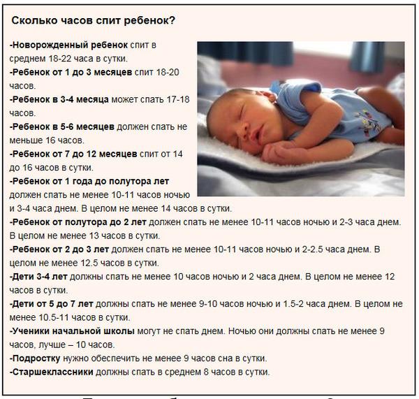 Сколько раз спит ребенок днем до года