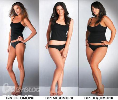 что такое сушка при похудении метод