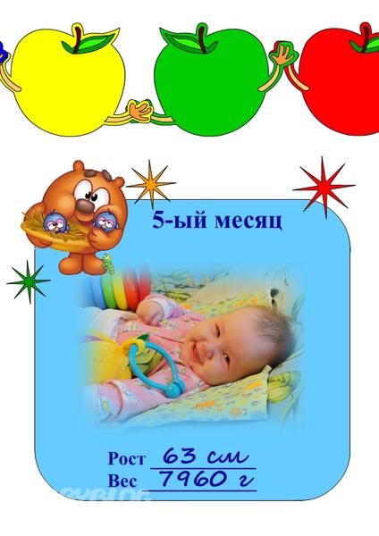 День рождение как оформить