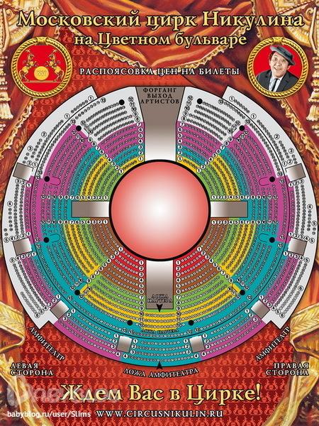 Схема манежа цирка на Цветном бульваре.